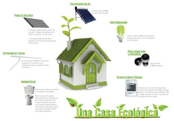 casa-sustentable