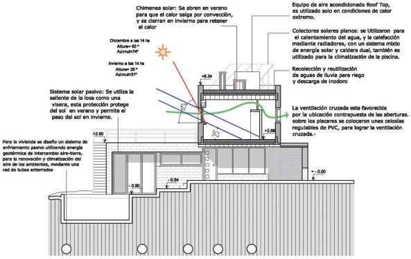 casa_sustentable_3pe_15b