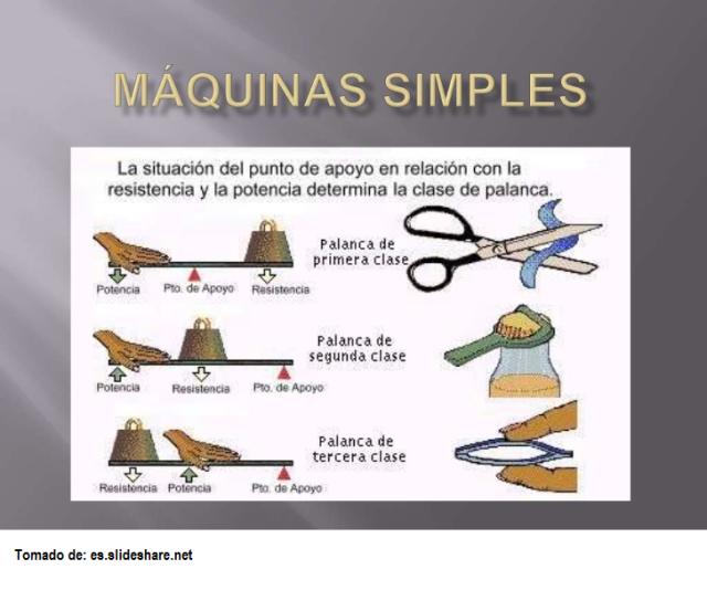 clasificacion maquinas simples
