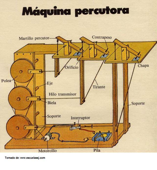 maquina percutora