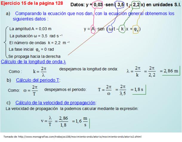 ejemplo ondulatorio 1