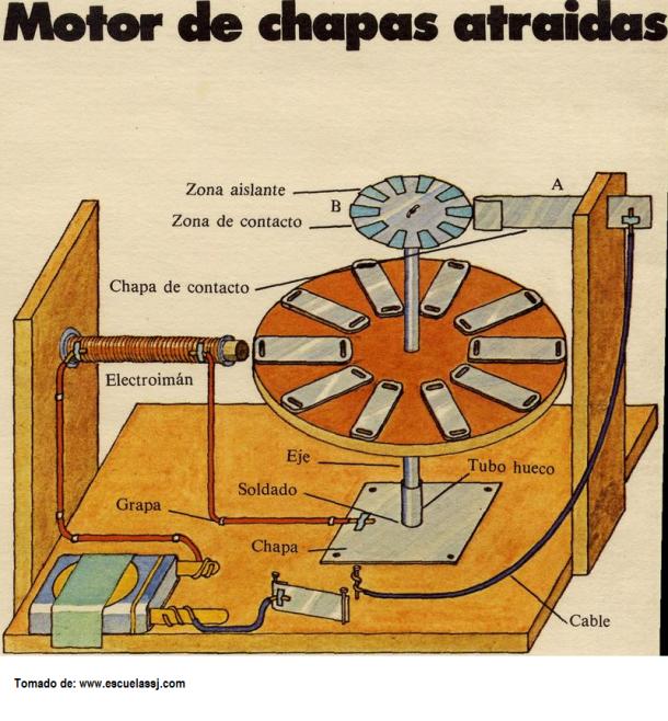 motor de chapas atraidas