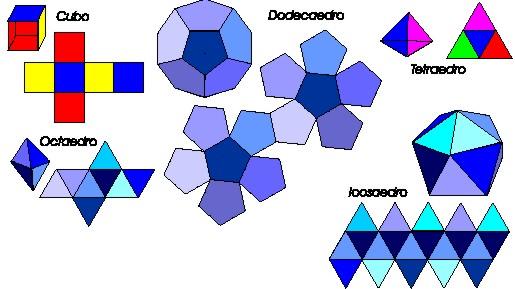 Resultado de imagen para construccion de los solidos platonicos