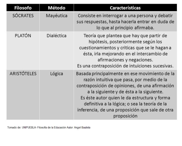metodos 1