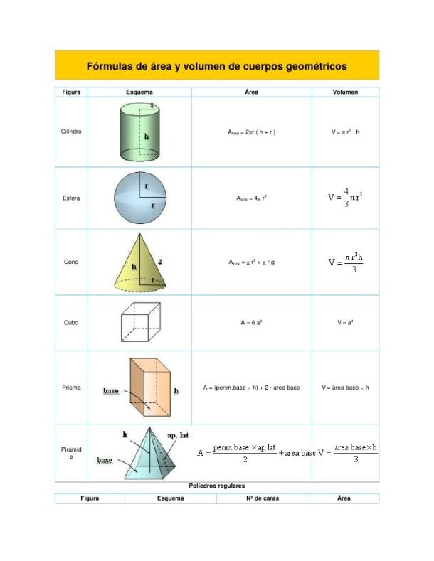 frmulas-de-rea-y-volumen-de-cuerpos-geomtricos-1-728